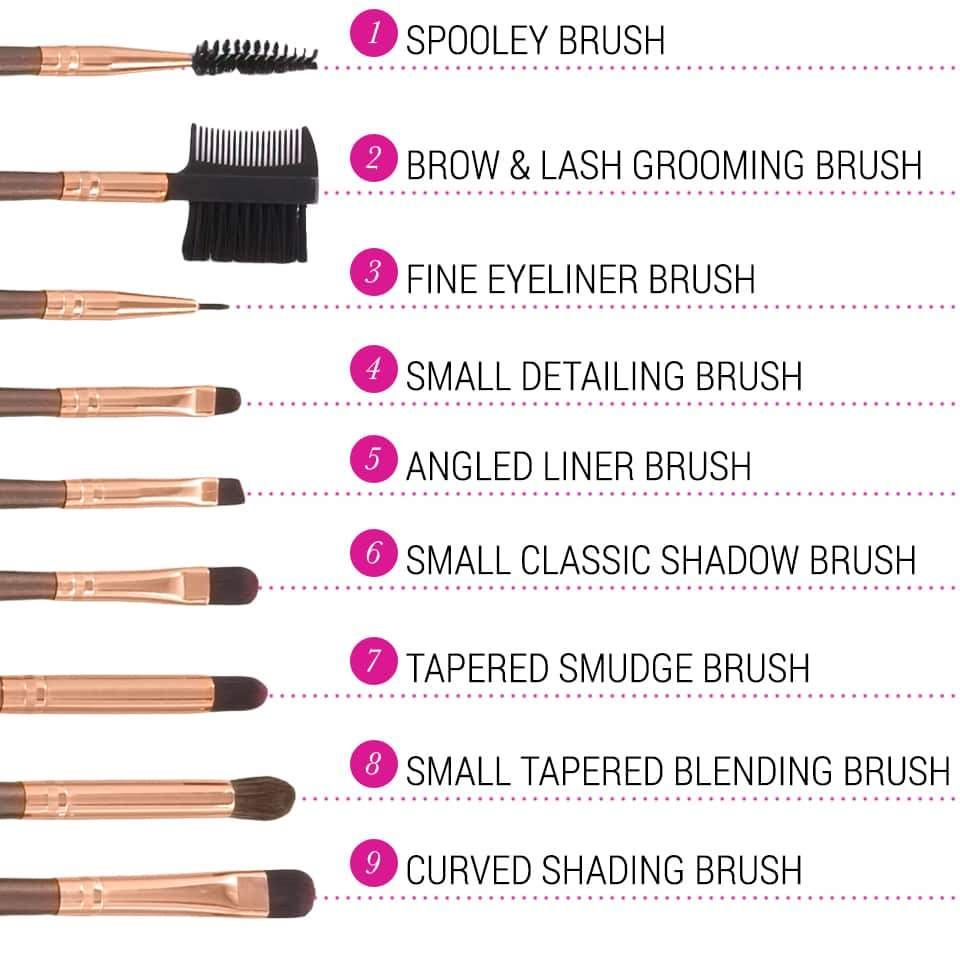 How To Use And Apply Makeup Brush For Beginner She12 Girls Beauty Salon Welcome to remedies with khanum. how to use and apply makeup brush for